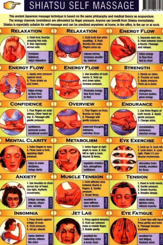 self massage7
