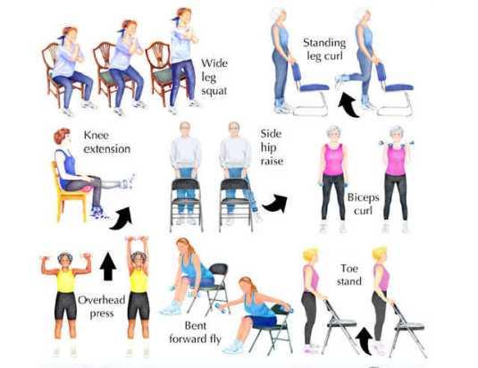 osteoporosis-exercise